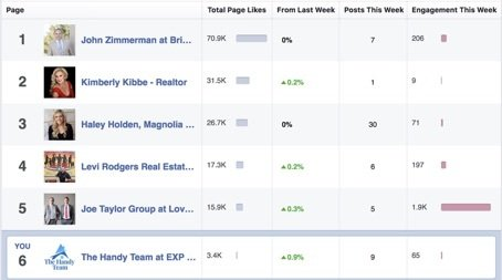 Facebook Business Page Spy 1