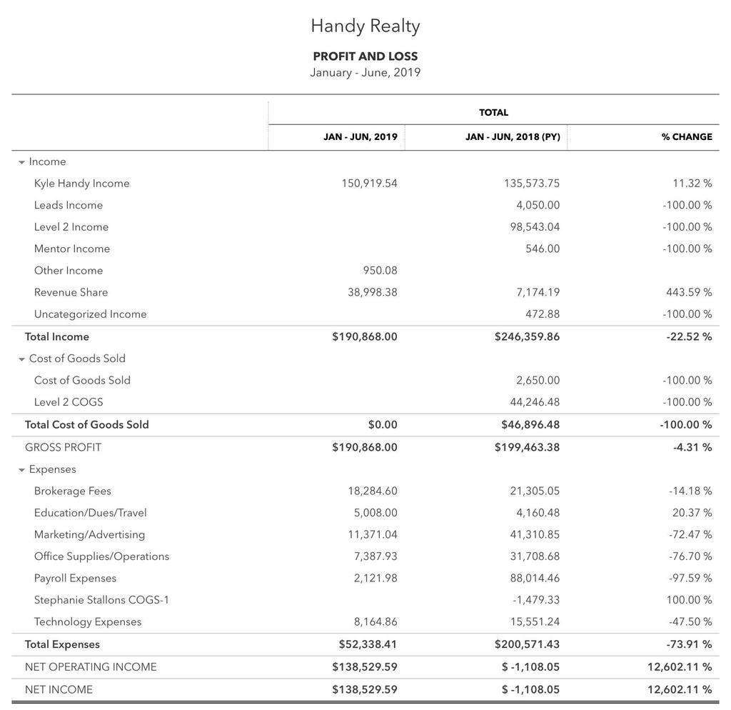 Real Estate Team vs Agent Comparison