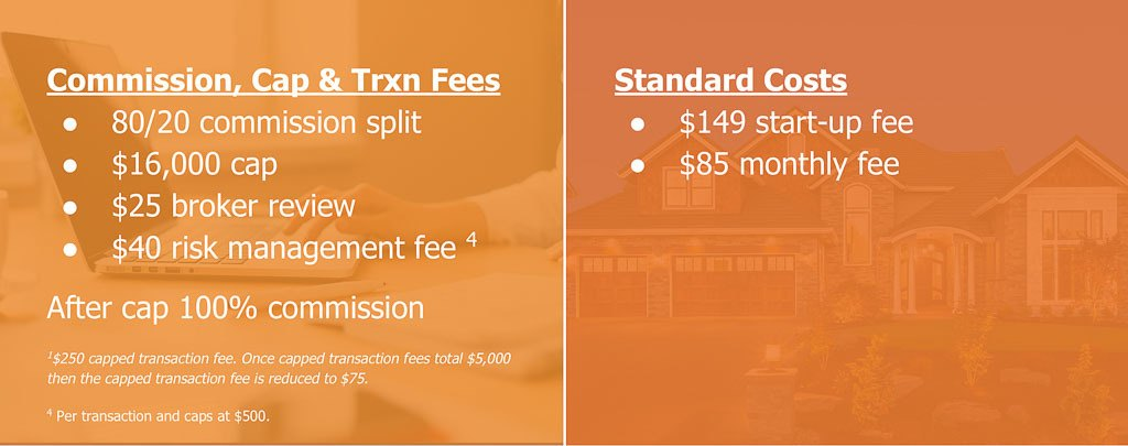 eXp Realty Fees