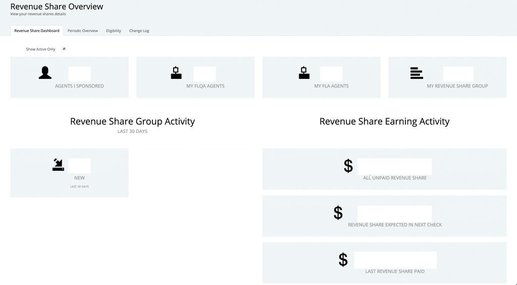 eXp Realty Revenue Share Dashboard